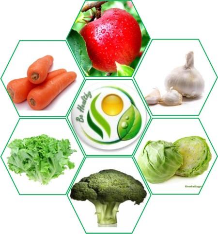 Buah dan Sayur yang Baik Dikonsumsi Saat Mentah | CNI Center