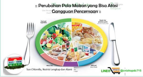 Perubahan Pola Makan yang Bisa Atasi Gangguan Pencernaan